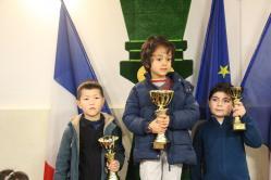 Ligue 2018 podium
